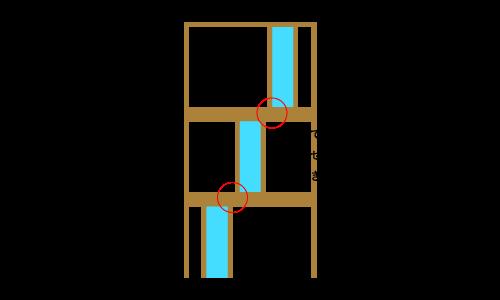 【直感で理解】耐力壁の立面配置で気を付けること